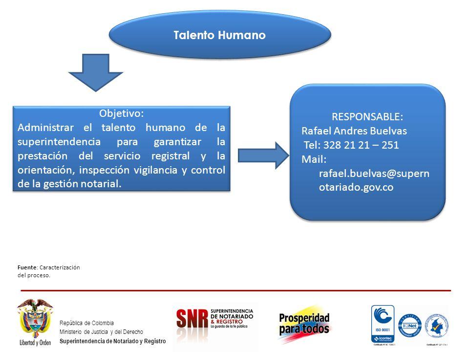 República de Colombia Ministerio de Justicia y del Derecho Superintendencia de Notariado y Registro Talento Humano Fuente: Caracterización del proceso