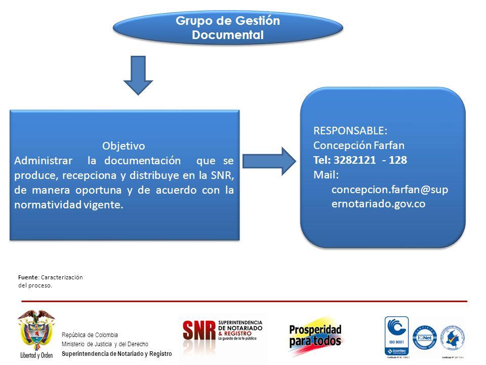 República de Colombia Ministerio de Justicia y del Derecho Superintendencia de Notariado y Registro Grupo de Gestión Documental Fuente: Caracterizació