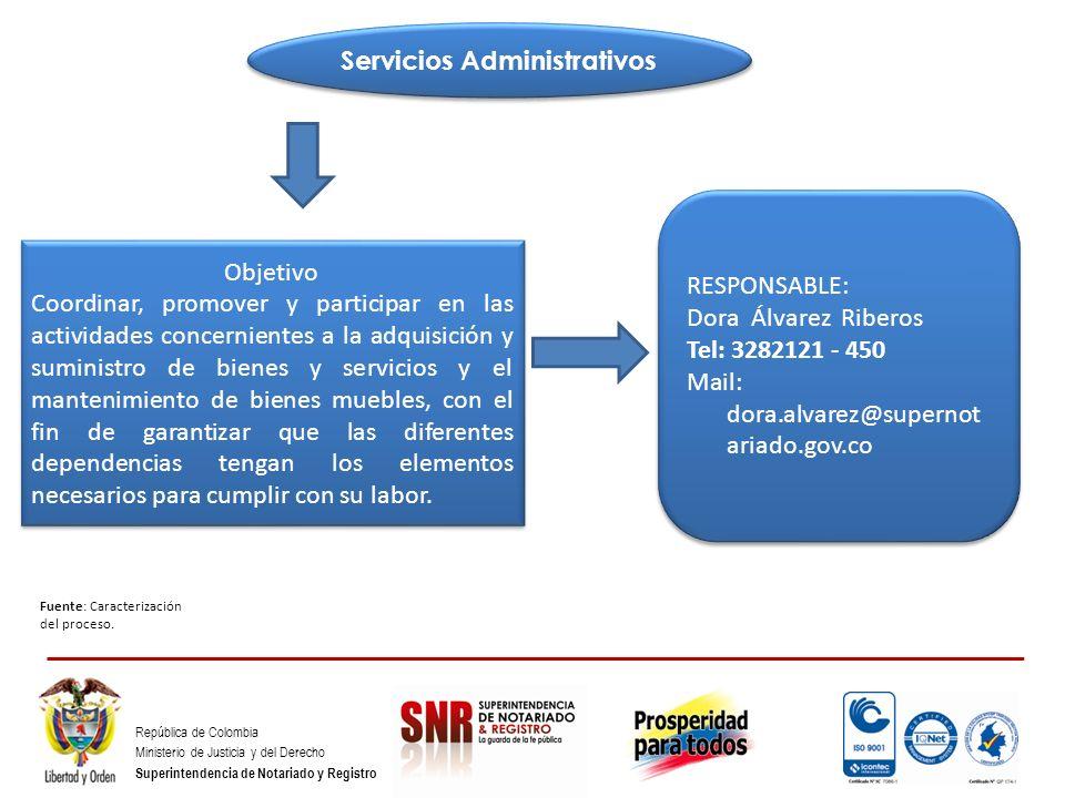 República de Colombia Ministerio de Justicia y del Derecho Superintendencia de Notariado y Registro Servicios Administrativos Fuente: Caracterización