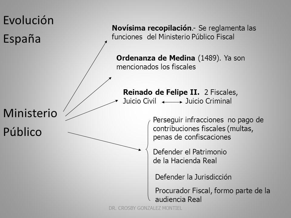 ESPAÑA Los lineamientos generales del Ministerio Público francés, fueron tomados por el Derecho Español.
