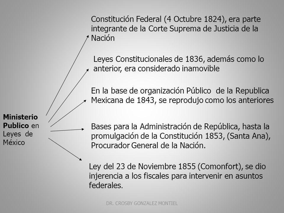 Decreto Constitucional para la Libertad de la América Mexicana Apatzingan (1814) Se reconoció la existencia de los fiscales auxiliares de la administración de justicia, uno para el ramo civil y otro para el criminal, su designación estaría a cargo del Legislativo a propuesta del Ejecutivo DR.