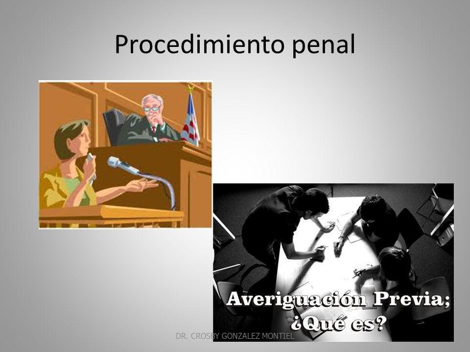 Ministerio Público Códigos de Procedimientos Penales para D.F.