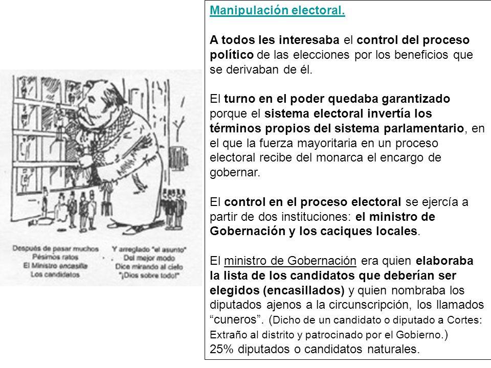 Manipulación electoral. A todos les interesaba el control del proceso político de las elecciones por los beneficios que se derivaban de él. El turno e