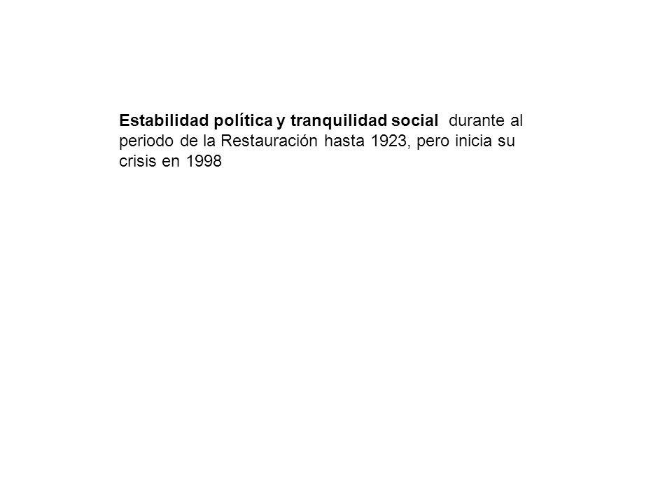 Estabilidad política y tranquilidad social durante al periodo de la Restauración hasta 1923, pero inicia su crisis en 1998