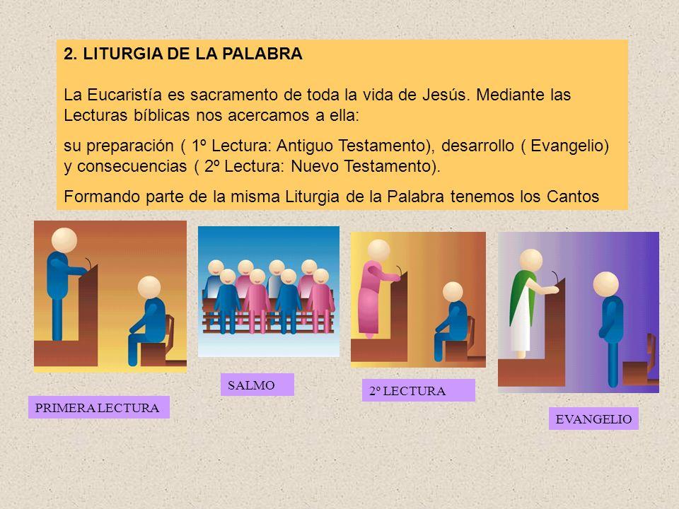 2.LITURGIA DE LA PALABRA La Eucaristía es sacramento de toda la vida de Jesús.