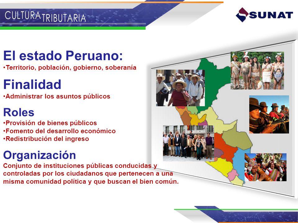El estado Peruano: Territorio, población, gobierno, soberanía Finalidad Administrar los asuntos públicos Roles Provisión de bienes públicos Fomento de