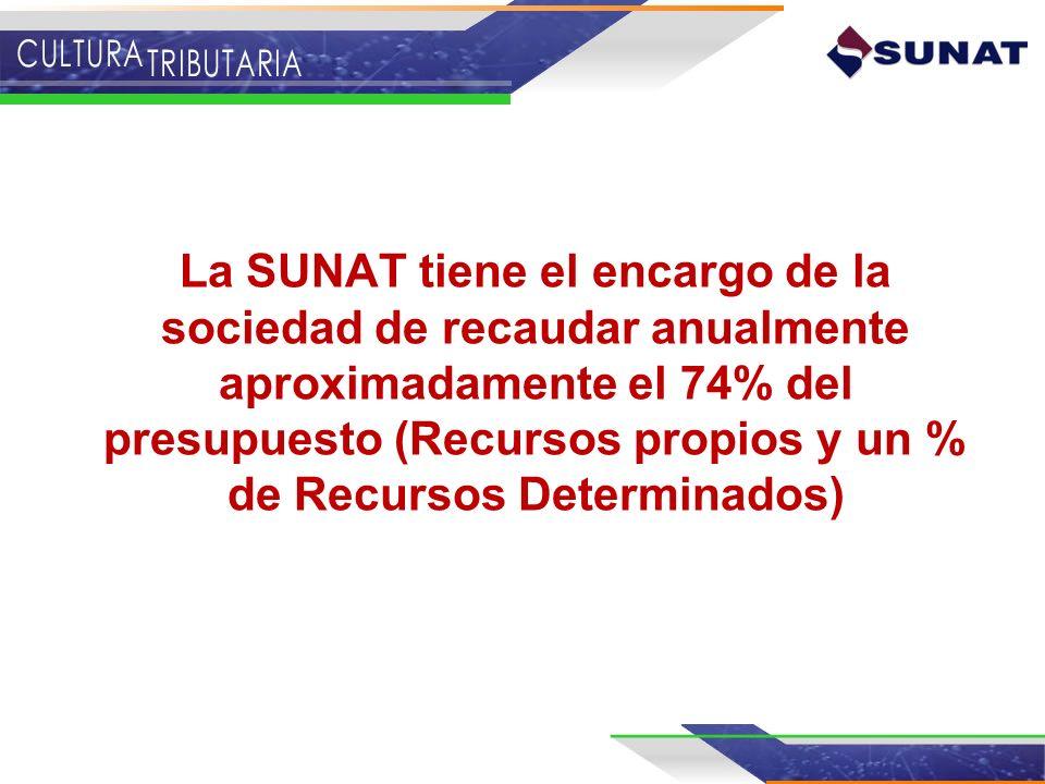 La SUNAT tiene el encargo de la sociedad de recaudar anualmente aproximadamente el 74% del presupuesto (Recursos propios y un % de Recursos Determinad