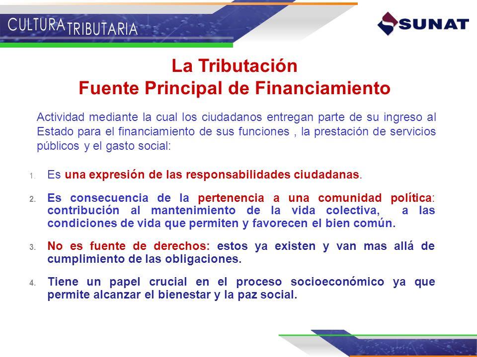 Actividad mediante la cual los ciudadanos entregan parte de su ingreso al Estado para el financiamiento de sus funciones, la prestación de servicios p