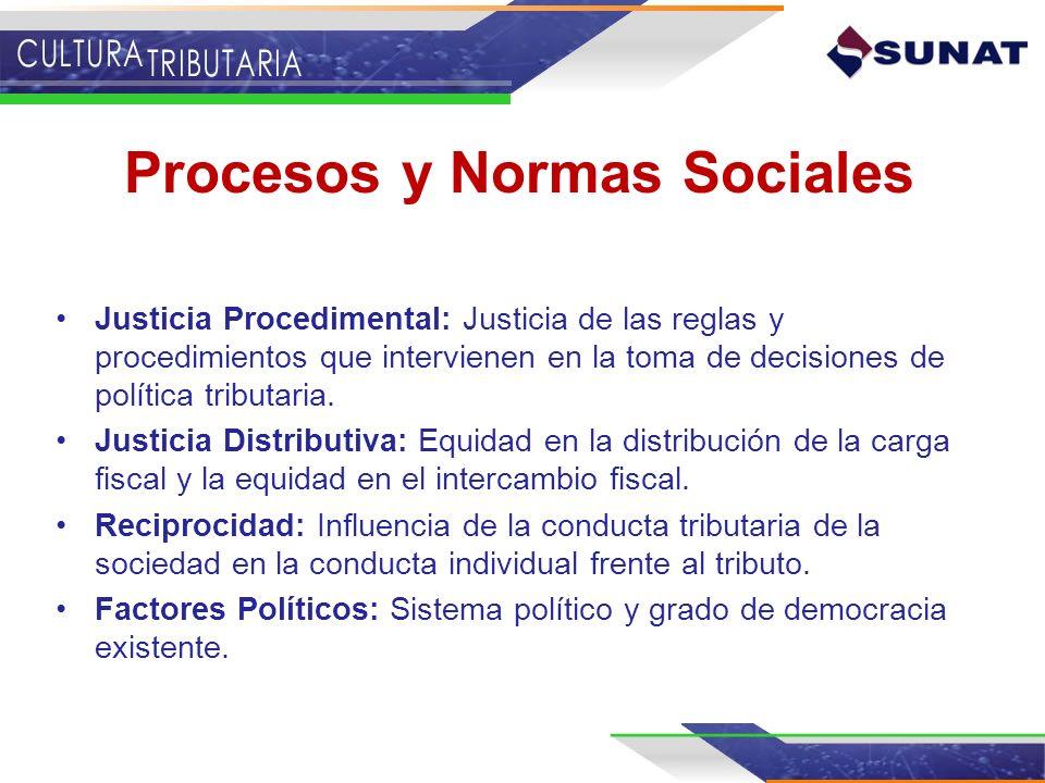 Procesos y Normas Sociales Justicia Procedimental: Justicia de las reglas y procedimientos que intervienen en la toma de decisiones de política tribut
