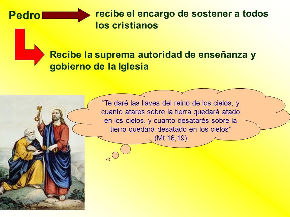 Pedro recibe el encargo de sostener a todos los cristianos Recibe la suprema autoridad de enseñanza y gobierno de la Iglesia Te daré las llaves del re