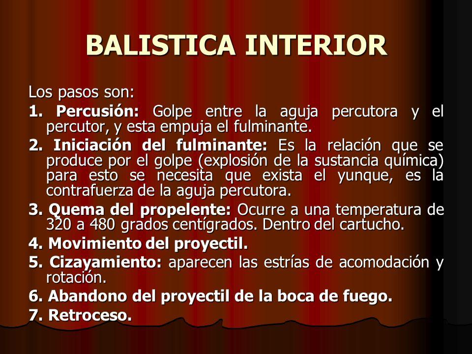 BALISTICA INTERIOR Los pasos son: 1.