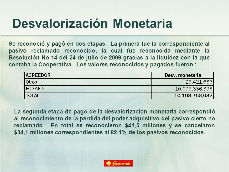Desvalorización Monetaria Se reconoció y pagó en dos etapas. La primera fue la correspondiente al pasivo reclamado reconocido, la cual fue reconocida