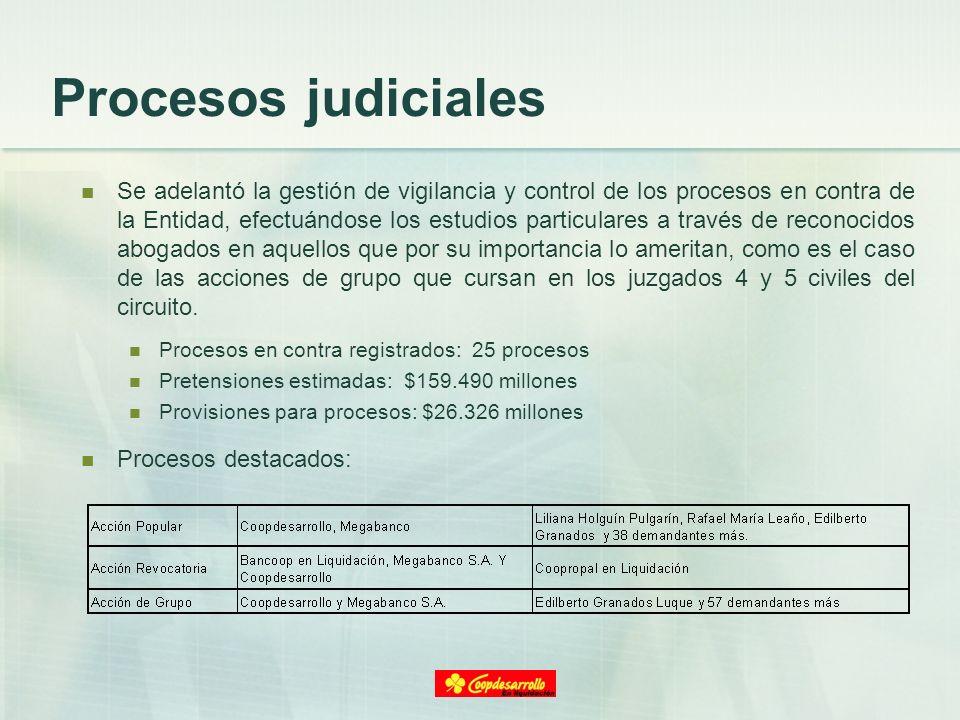 Procesos judiciales Se adelantó la gestión de vigilancia y control de los procesos en contra de la Entidad, efectuándose los estudios particulares a t