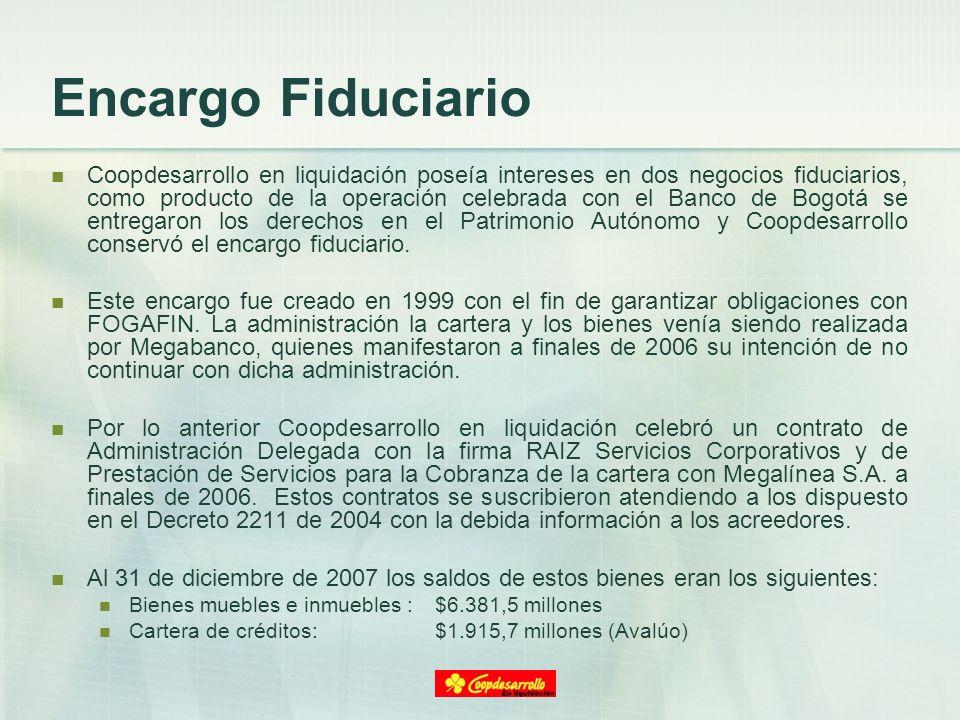 Encargo Fiduciario Coopdesarrollo en liquidación poseía intereses en dos negocios fiduciarios, como producto de la operación celebrada con el Banco de