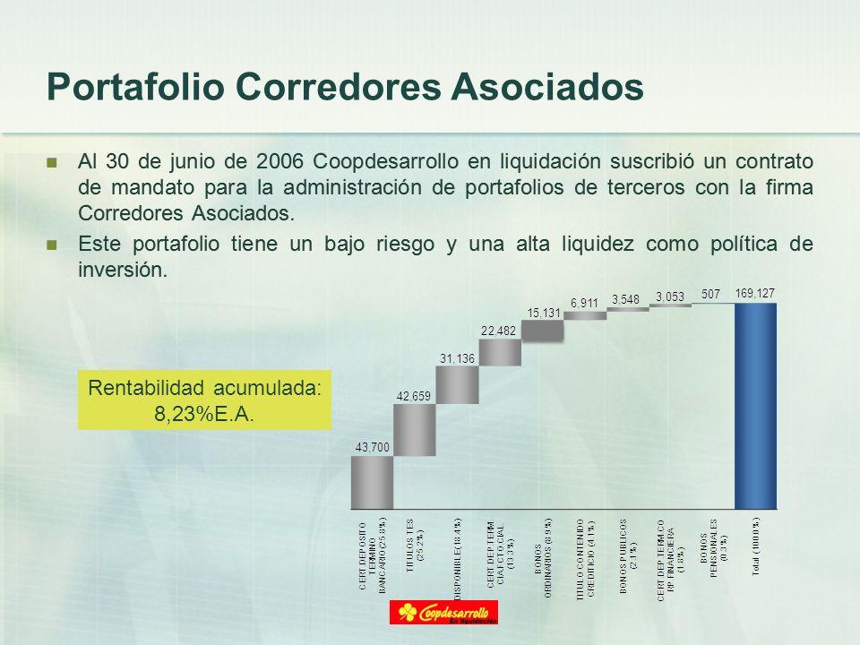 Portafolio Corredores Asociados Al 30 de junio de 2006 Coopdesarrollo en liquidación suscribió un contrato de mandato para la administración de portaf
