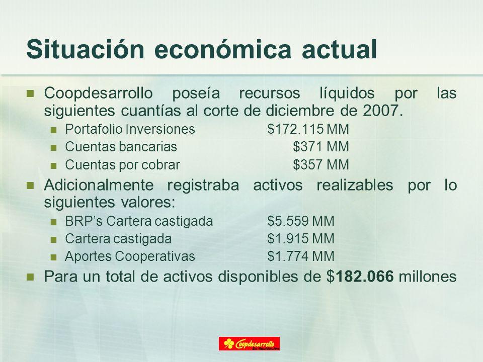 Situación económica actual Coopdesarrollo poseía recursos líquidos por las siguientes cuantías al corte de diciembre de 2007. Portafolio Inversiones$1