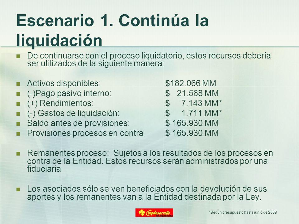 Escenario 1. Continúa la liquidación De continuarse con el proceso liquidatorio, estos recursos debería ser utilizados de la siguiente manera: Activos