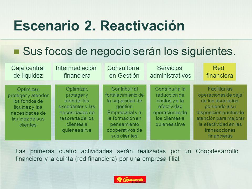 Escenario 2. Reactivación Sus focos de negocio serán los siguientes. Caja central de liquidez Intermediación financiera Consultoría en Gestión Servici