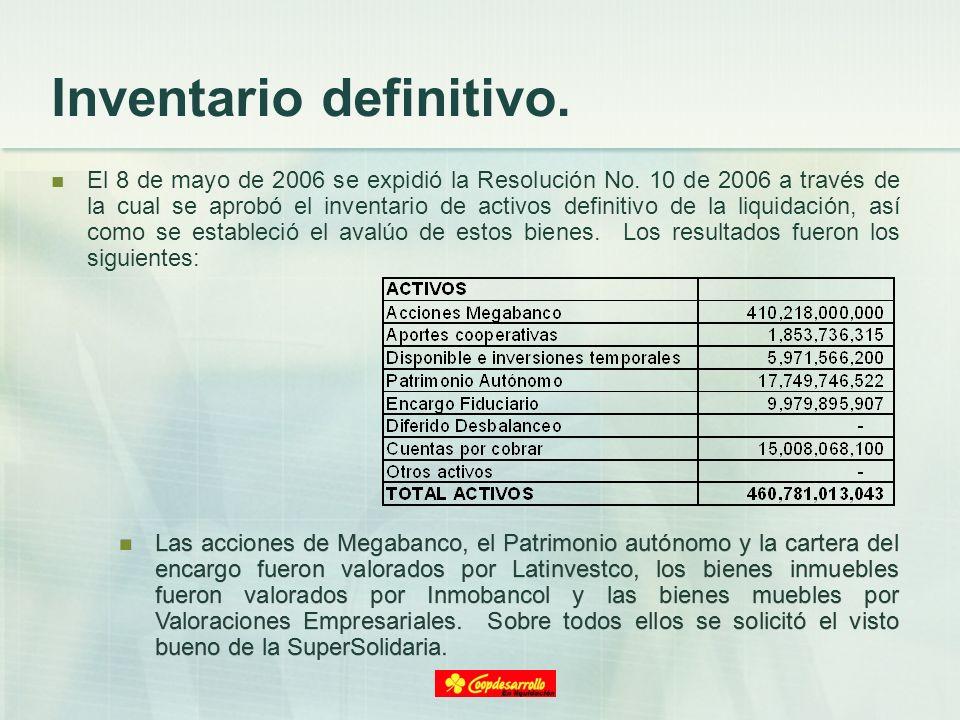 Inventario definitivo. El 8 de mayo de 2006 se expidió la Resolución No. 10 de 2006 a través de la cual se aprobó el inventario de activos definitivo