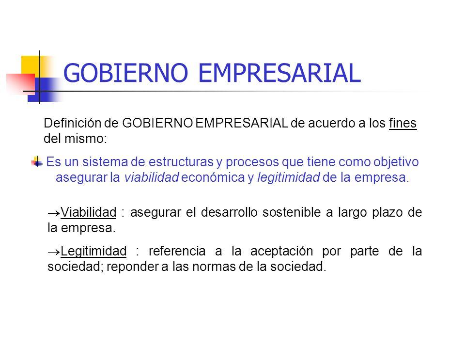 GOBIERNO EMPRESARIAL Definición del GOBIERNO EMPRESARIAL de acuerdo a las tareas a realizar: Es un sistema de estructuras y procesos para dirigir y co