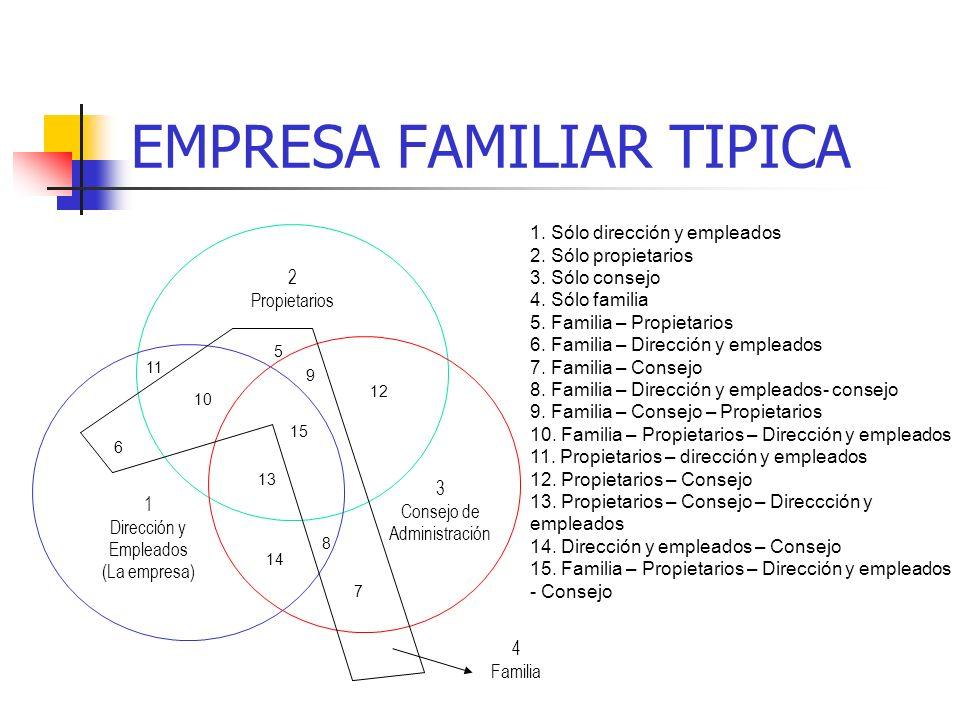 GOBIERNO EMPRESARIAL Definición de GOBIERNO EMPRESARIAL de acuerdo a los fines del mismo: Es un sistema de estructuras y procesos que tiene como objet