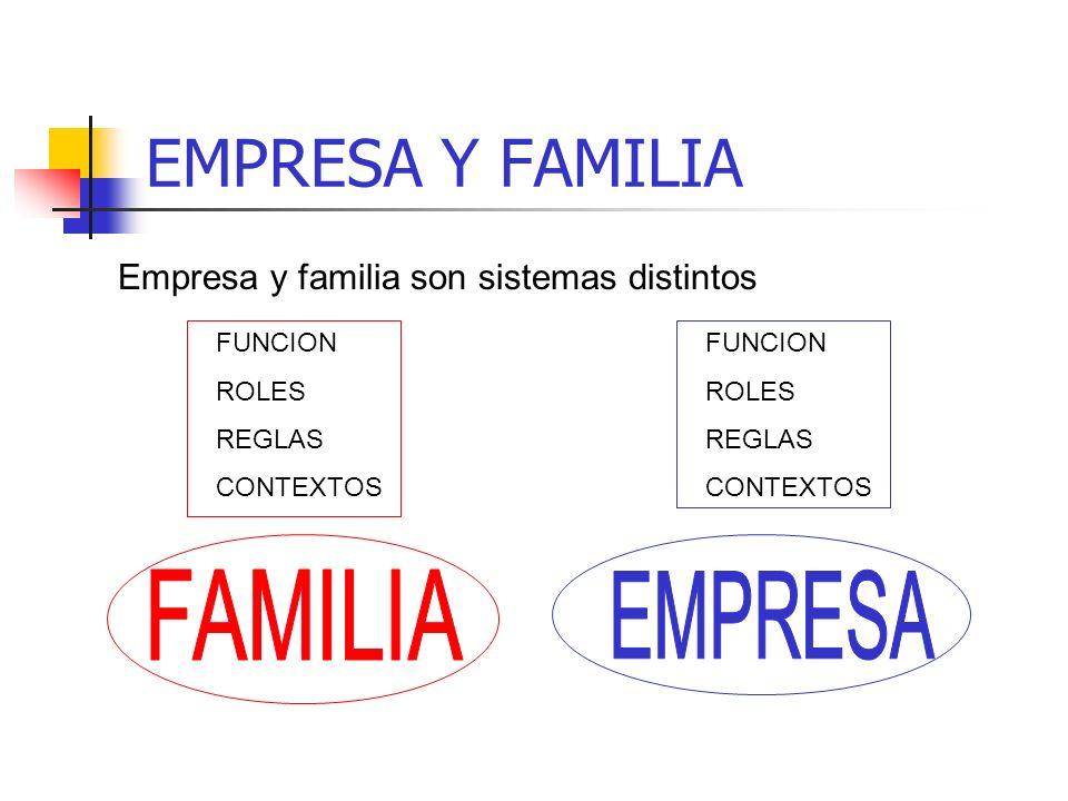 INSTITUCIONES FAMILIARES Se crea cuando la asamblea familiar es muy numerosa y no puede hacer todo el trabajo que exige el gobierno de ella. Recomenda