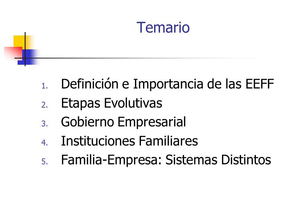 Temario 1.Definición e Importancia de las EEFF 2.