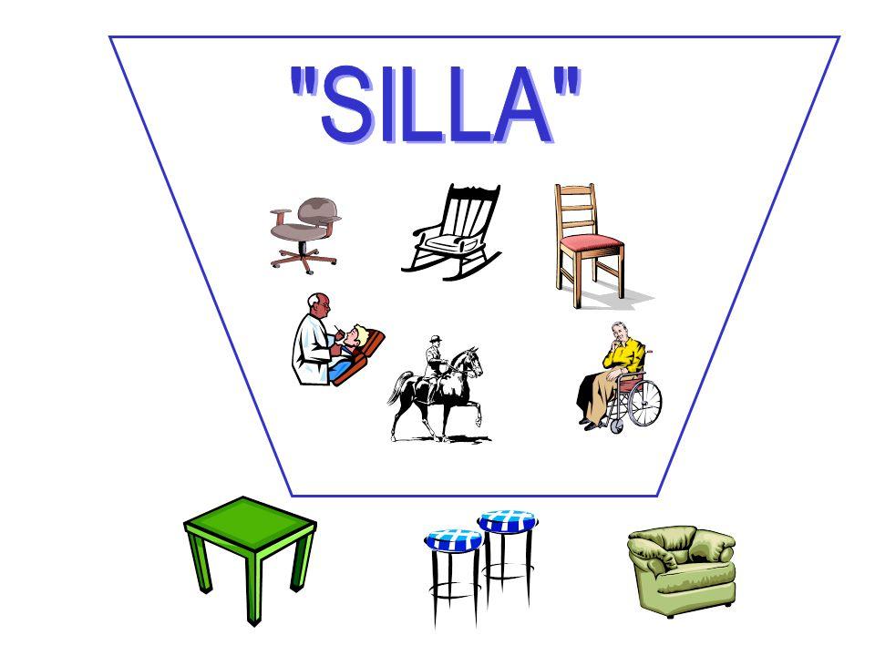IDENTIDAD Y ESTRUCTURA Se entiende por organización (IDENTIDAD) a las relacionadas que deben darse entre los componentes de algo para que se le recono