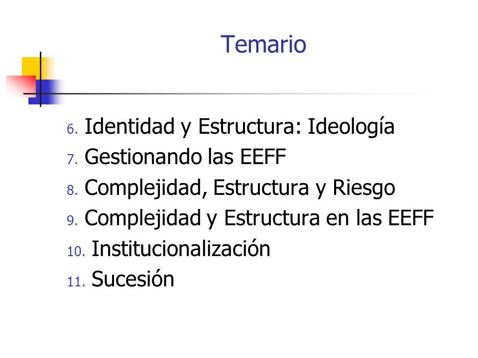 Temario 1. Definición e Importancia de las EEFF 2. Etapas Evolutivas 3. Gobierno Empresarial 4. Instituciones Familiares 5. Familia-Empresa: Sistemas
