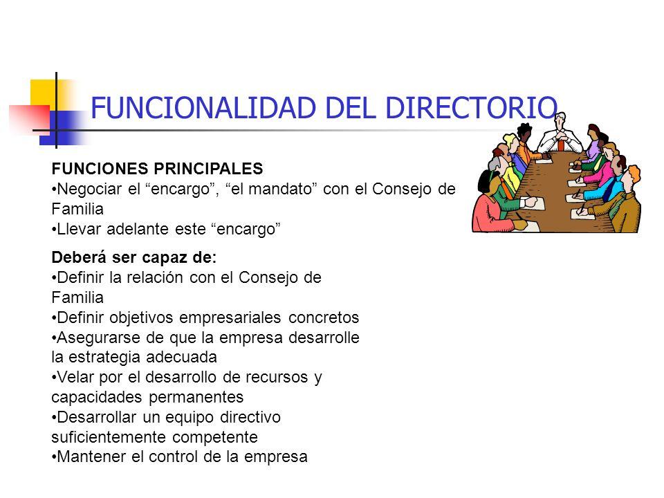 FUNCIONALIDAD DEL CONSEJO DE FAMILIA FUNCIONES PRINCIPALES Constituirse en Familia Empresaria Definir los límites de la Familia Definir el modelo de e