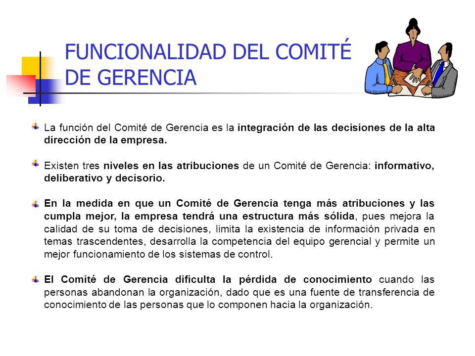 FUNCIONALIDAD DEL DIRECTORIO FUNCIONES PRINCIPALES Negociar el encargo, el mandato con el Consejo de Familia Llevar adelante este encargo Deberá ser c