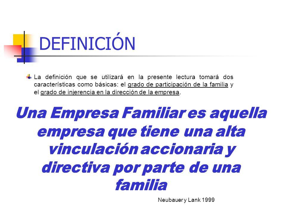 DEFINICIÓN La definición que se utilizará en la presente lectura tomará dos características como básicas: el grado de participación de la familia y el grado de injerencia en la dirección de la empresa.