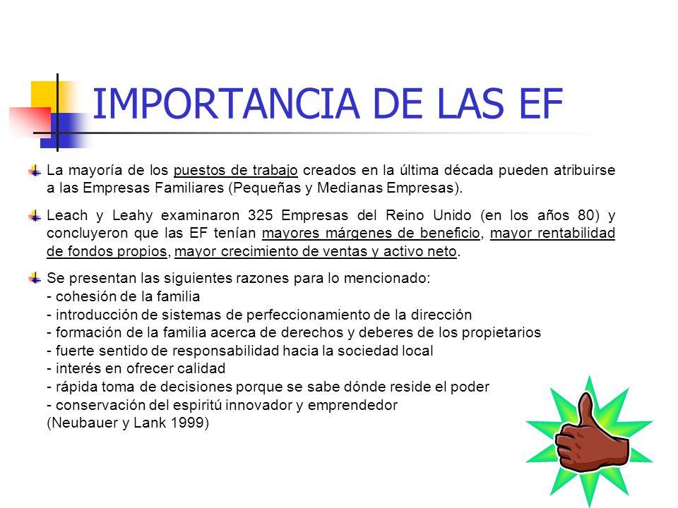 IMPORTANCIA DE LAS EF Las EF representan: - el 90% de las empresas en América Latina - el 75% a 80% de las empresas en España - el 70% del empleo en N