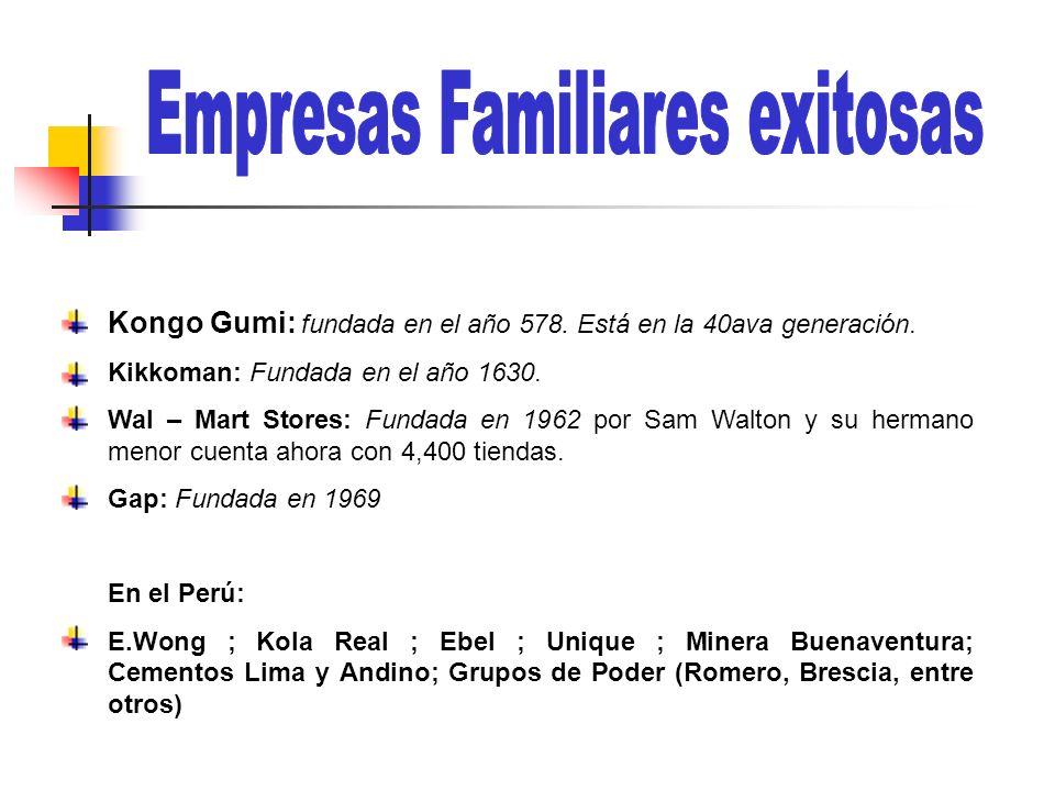 EMPRESA Y FAMILIA FUNCION -Productiva FUERZAS DE LA EMPRESA -Adaptación al mercado -Recursos y capacidades -Ventajas Competitivas