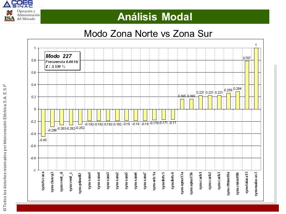© Todos los derechos reservados por Interconexión Eléctrica S.A. E.S.P Análisis Modal Modo Zona Norte vs Zona Sur