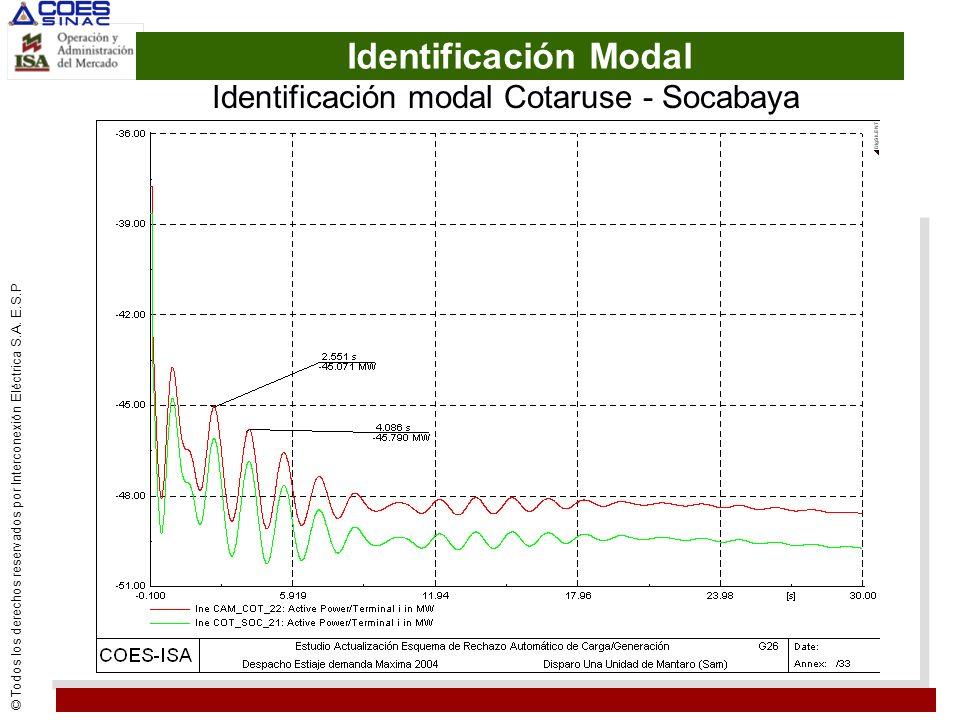 © Todos los derechos reservados por Interconexión Eléctrica S.A. E.S.P Identificación Modal Identificación modal Cotaruse - Socabaya