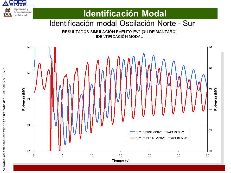 © Todos los derechos reservados por Interconexión Eléctrica S.A. E.S.P Identificación Modal Identificación modal Oscilación Norte - Sur