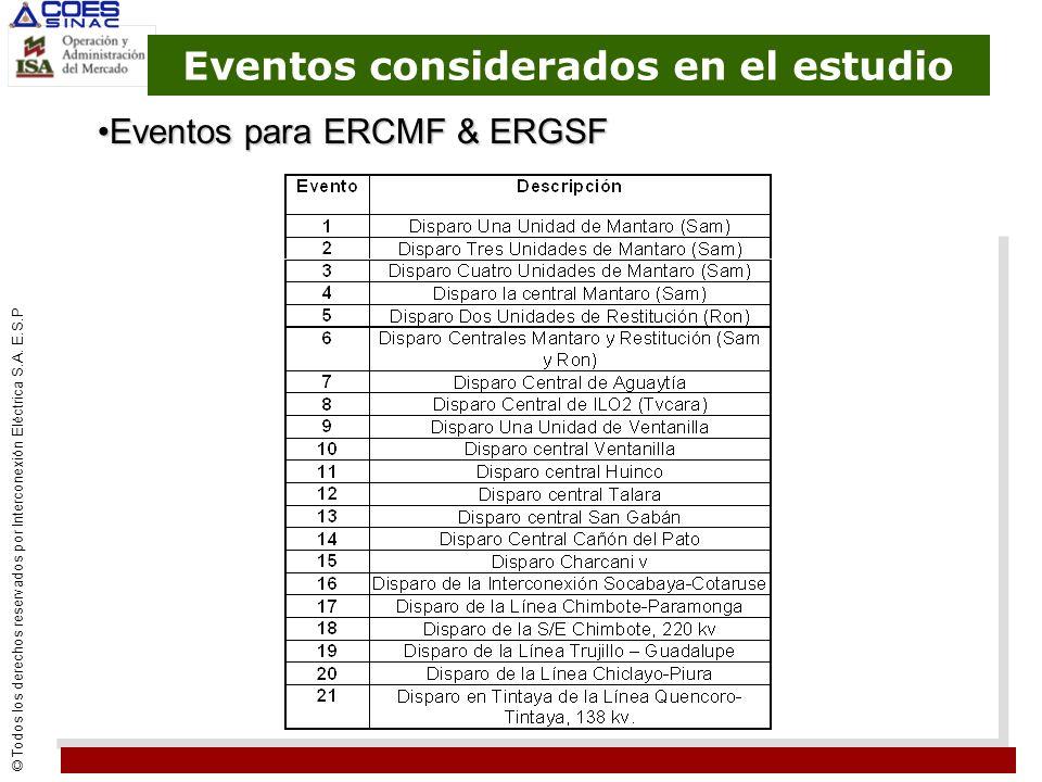 © Todos los derechos reservados por Interconexión Eléctrica S.A. E.S.P Eventos considerados en el estudio Eventos para ERCMF & ERGSFEventos para ERCMF