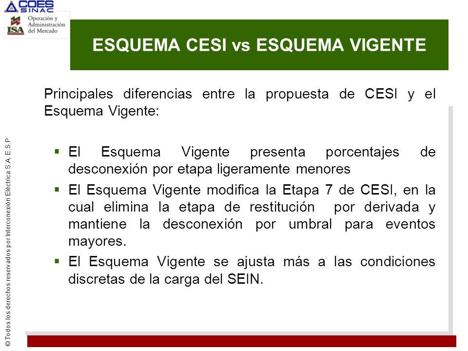 © Todos los derechos reservados por Interconexión Eléctrica S.A. E.S.P ESQUEMA CESI vs ESQUEMA VIGENTE Principales diferencias entre la propuesta de C