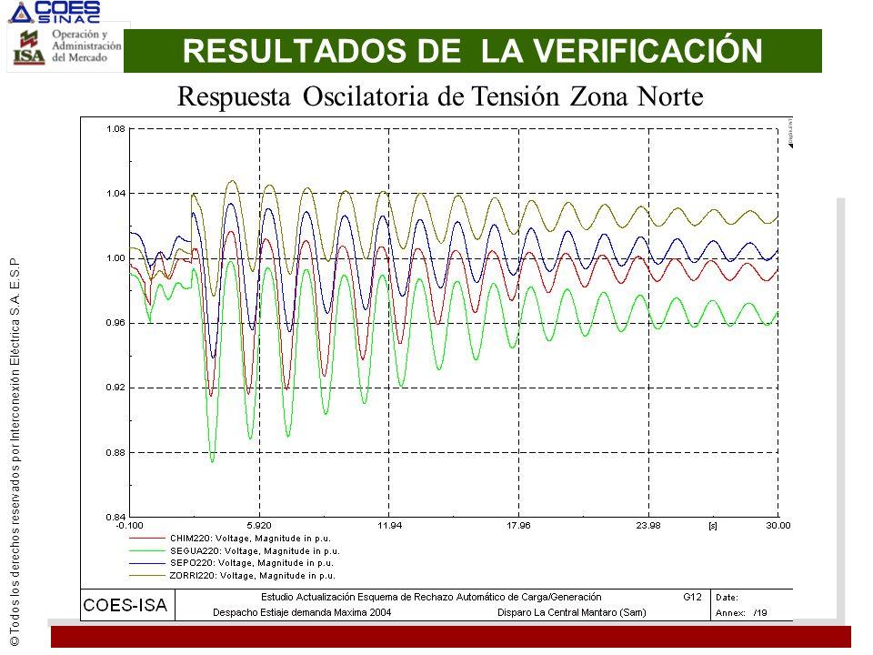 © Todos los derechos reservados por Interconexión Eléctrica S.A. E.S.P RESULTADOS DE LA VERIFICACIÓN Respuesta Oscilatoria de Tensión Zona Norte