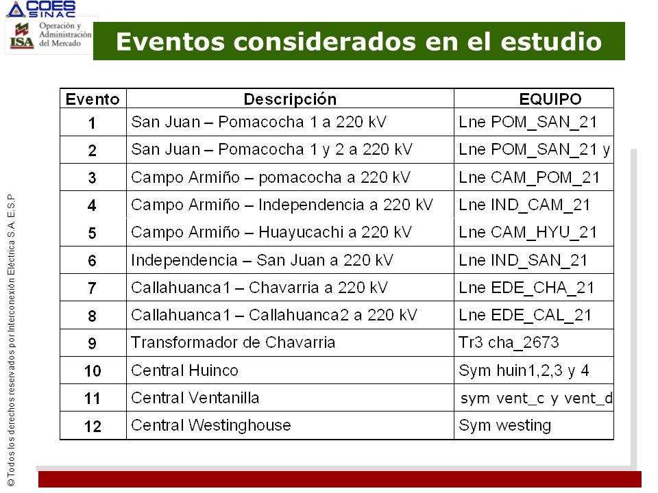 © Todos los derechos reservados por Interconexión Eléctrica S.A. E.S.P Eventos considerados en el estudio sym vent_c y vent_d