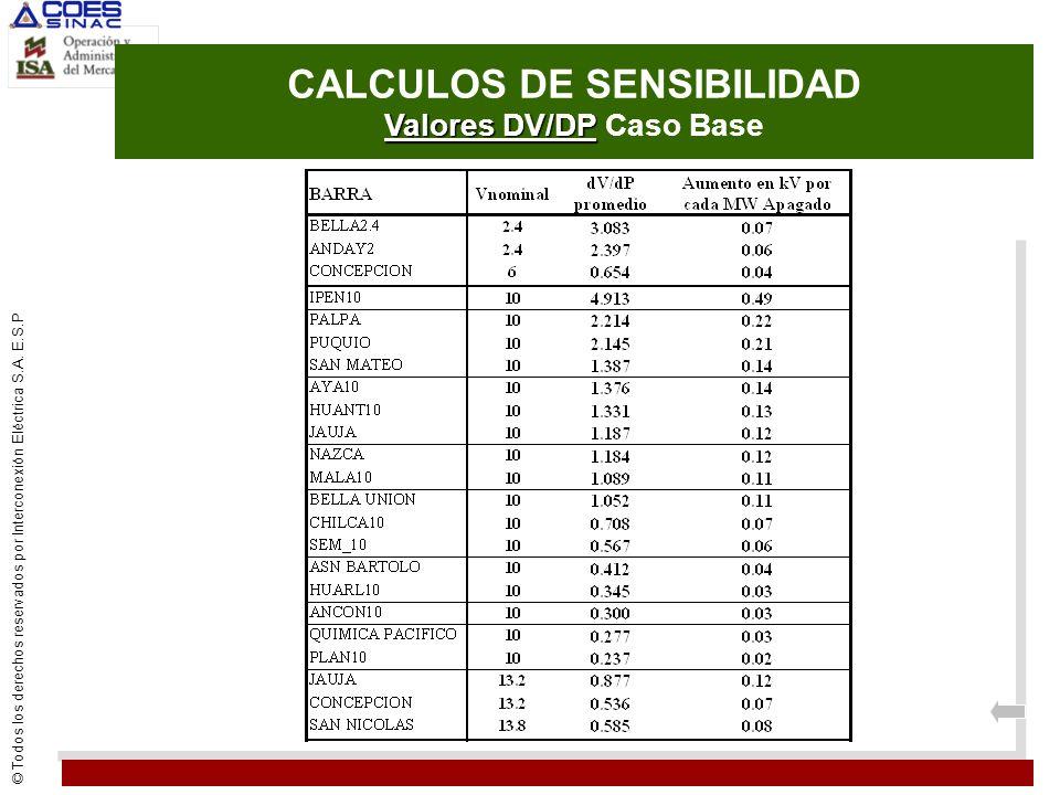 © Todos los derechos reservados por Interconexión Eléctrica S.A. E.S.P Valores DV/DP CALCULOS DE SENSIBILIDAD Valores DV/DP Caso Base