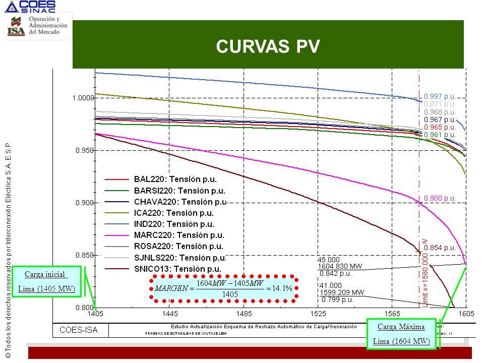 © Todos los derechos reservados por Interconexión Eléctrica S.A. E.S.P CURVAS PV Carga inicial Lima (1405 MW) Carga Máxima Lima (1604 MW)