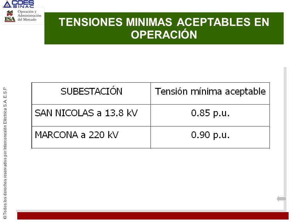 © Todos los derechos reservados por Interconexión Eléctrica S.A. E.S.P TENSIONES MINIMAS ACEPTABLES EN OPERACIÓN