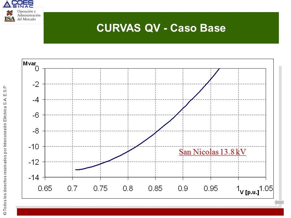 © Todos los derechos reservados por Interconexión Eléctrica S.A. E.S.P CURVAS QV - Caso Base San Nicolas 13.8 kV
