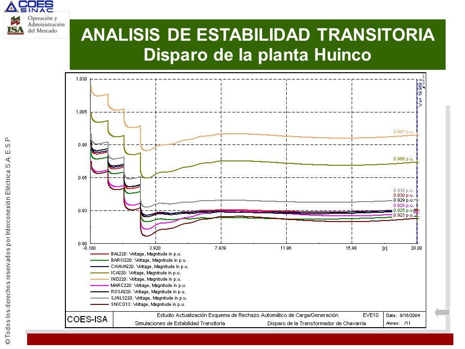© Todos los derechos reservados por Interconexión Eléctrica S.A. E.S.P ANALISIS DE ESTABILIDAD TRANSITORIA Disparo de la planta Huinco