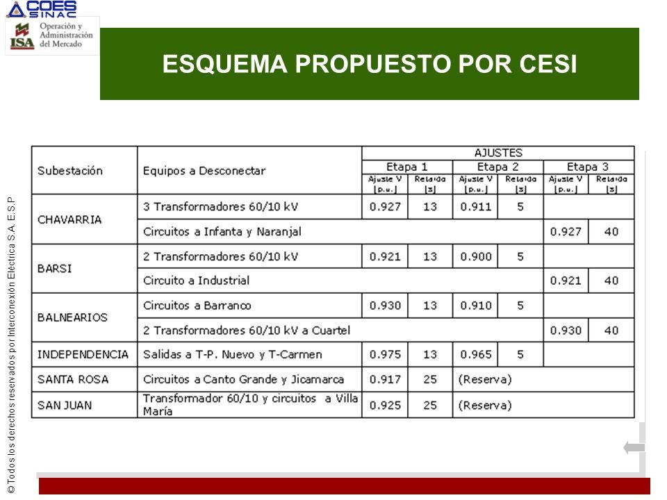 © Todos los derechos reservados por Interconexión Eléctrica S.A. E.S.P ESQUEMA PROPUESTO POR CESI