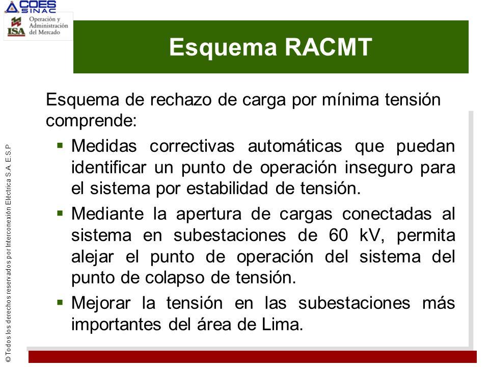 © Todos los derechos reservados por Interconexión Eléctrica S.A. E.S.P ESQUEMA PROPUESTO Esquema RACMT Esquema de rechazo de carga por mínima tensión