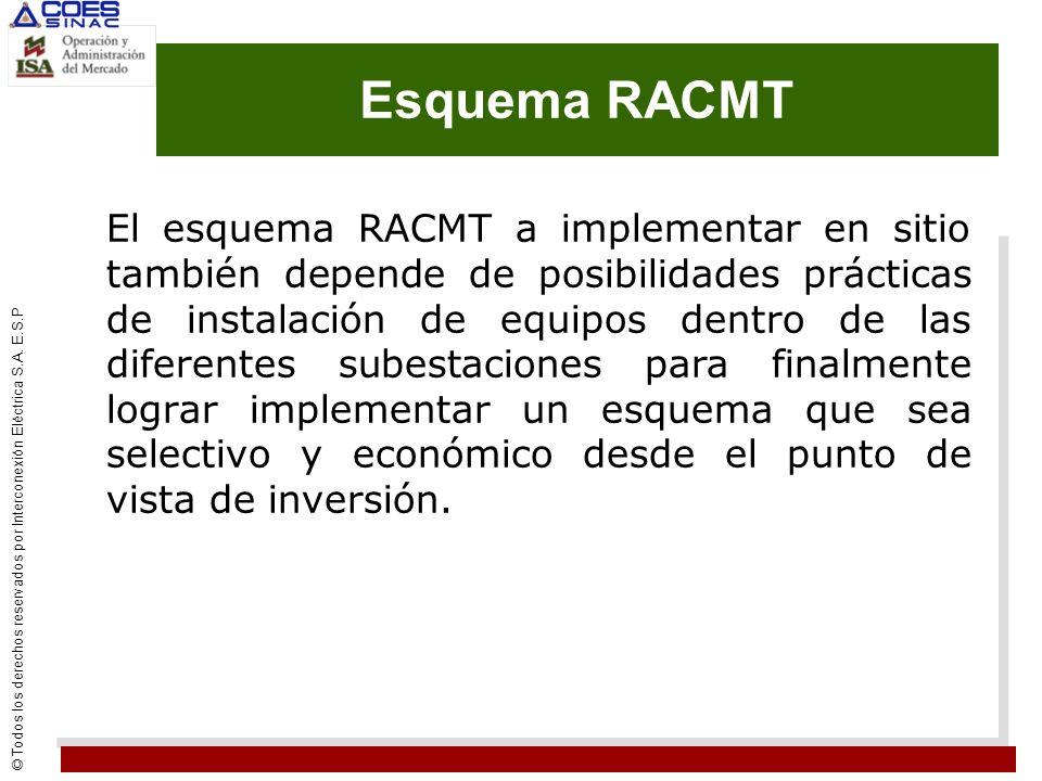 © Todos los derechos reservados por Interconexión Eléctrica S.A. E.S.P El esquema RACMT a implementar en sitio también depende de posibilidades prácti