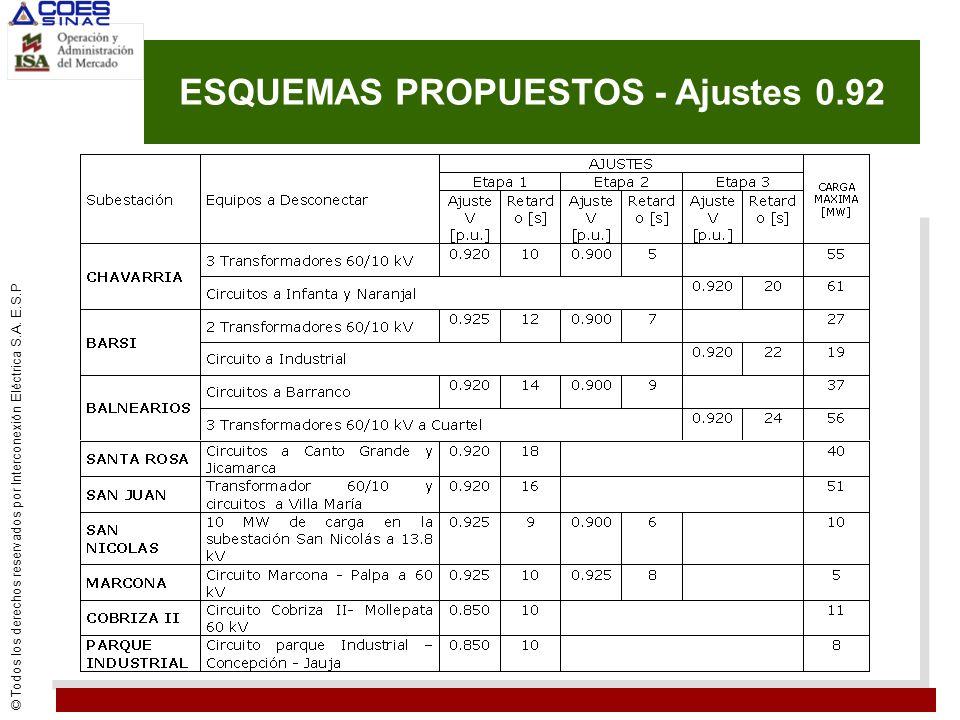 © Todos los derechos reservados por Interconexión Eléctrica S.A. E.S.P ESQUEMAS PROPUESTOS - Ajustes 0.92